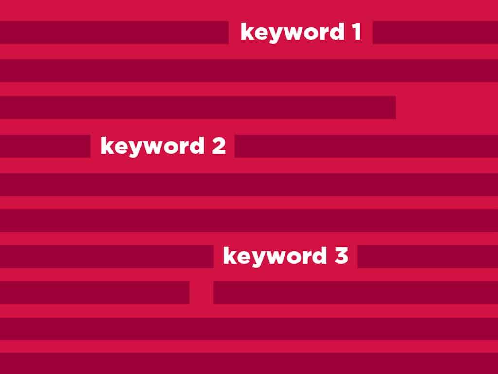 Hoe kan je voor verschillende keywords ranken?