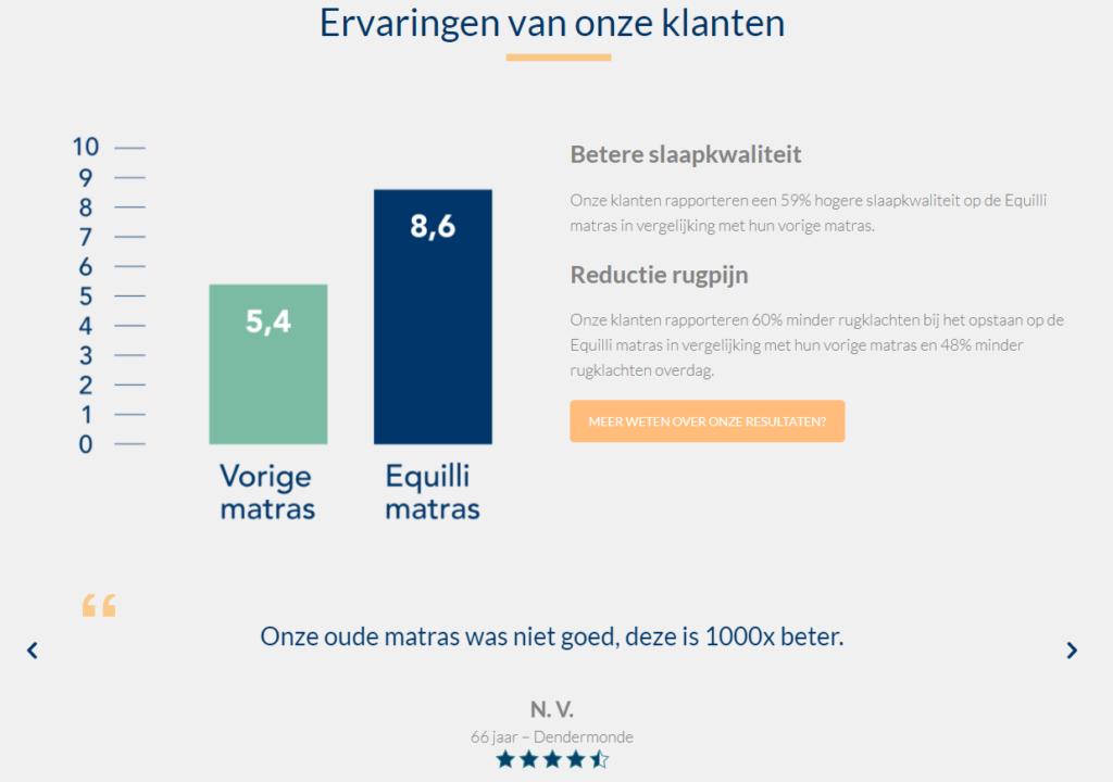 Equilli stimuleert brand credibility met reviews
