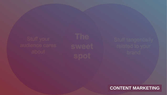 content-marketing-sweet-spot