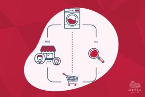 content marketing speelt een belangrijke rol in het nieuwe aankoopproces