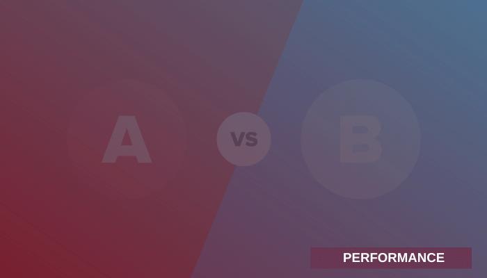 A/B-testen